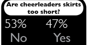 Too short for school: Cheer skirts call for compromise