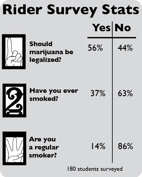 "marijuana should not be considered as In new york, the law states that employees and applicants who are registered medical marijuana users are considered to be disabled under the law although this law does not specifically require employers to accommodate medical marijuana users, by qualifying such employees as per se ""disabled"", these individuals will have a stronger standing."